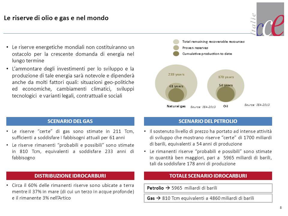 8 Le riserve di olio e gas e nel mondo Le riserve energetiche mondiali non costituiranno un ostacolo per la crescente domanda di energia nel lungo ter
