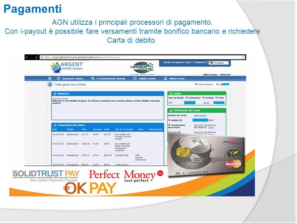 Pagamenti AGN utilizza i principali processori di pagamento.