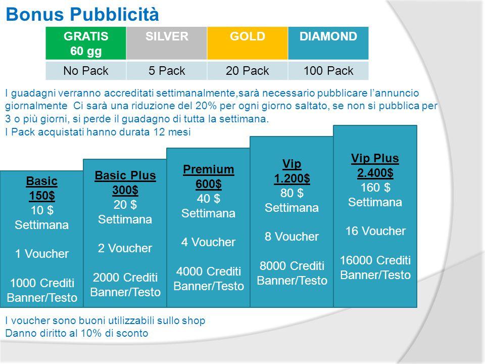 Bonus Matrice GRATIS 60 gg SILVERGOLDDIAMOND 0 PV10 PV50 PV100 PV AGN adotta una matrice forzata 2x21, si percepirà un residuale mensile che varia da 0.25$ a 3.50$ ovviamente l'utente dovrà essere attivo con il pagamento della mensilità.