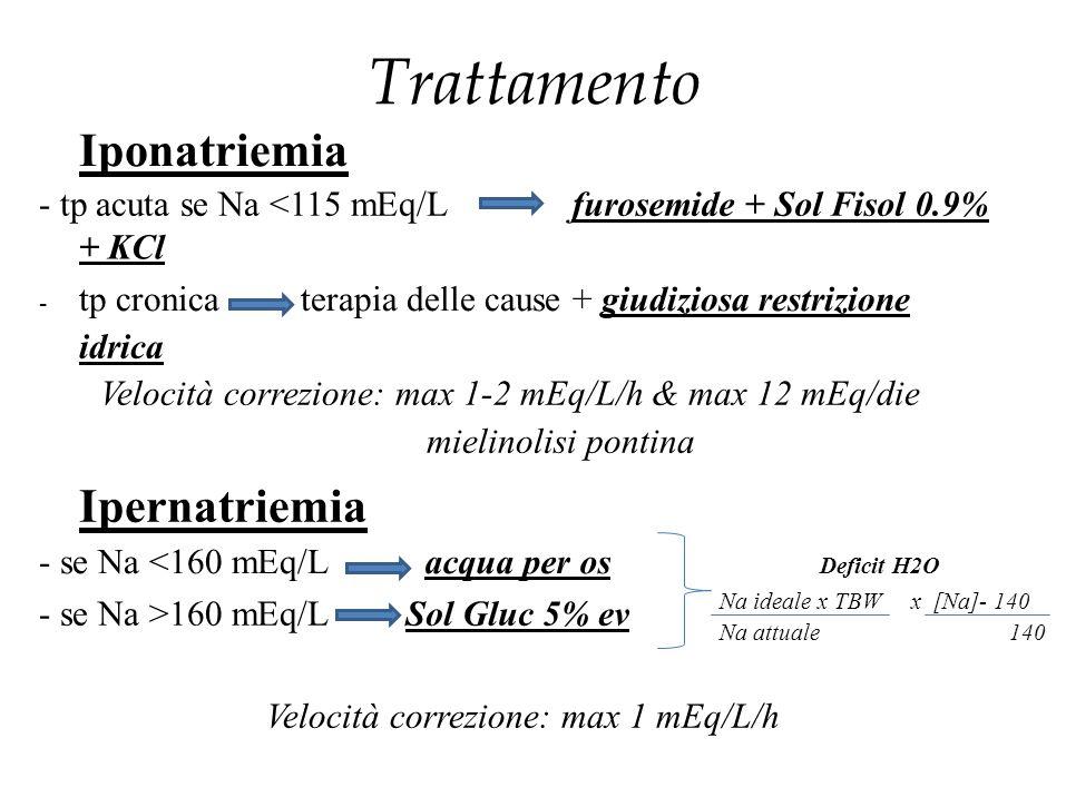 Trattamento Iponatriemia - tp acuta se Na <115 mEq/Lfurosemide + Sol Fisol 0.9% + KCl - tp cronica terapia delle cause + giudiziosa restrizione idrica