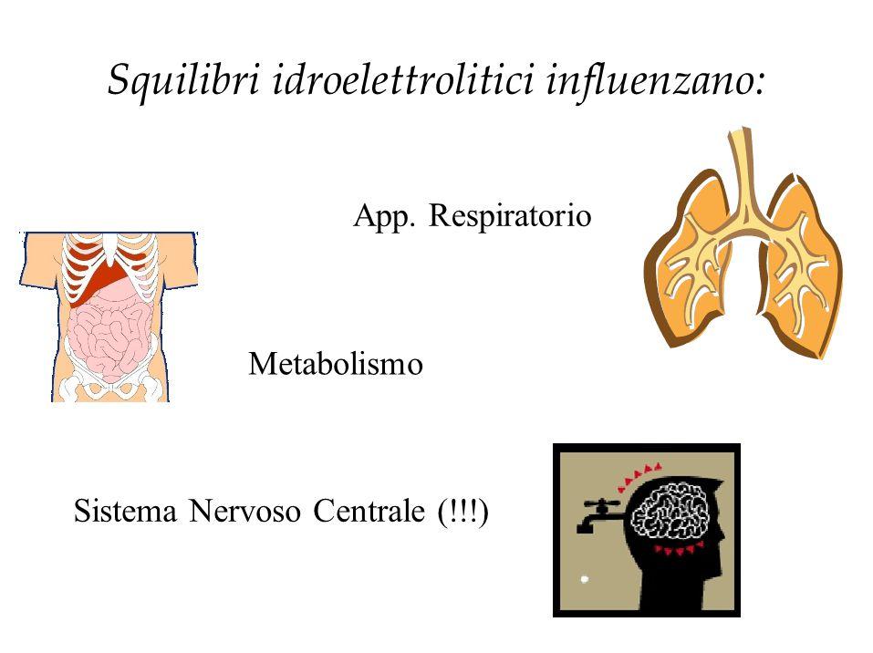 Squilibri idroelettrolitici influenzano: App. Respiratorio Metabolismo Sistema Nervoso Centrale (!!!)