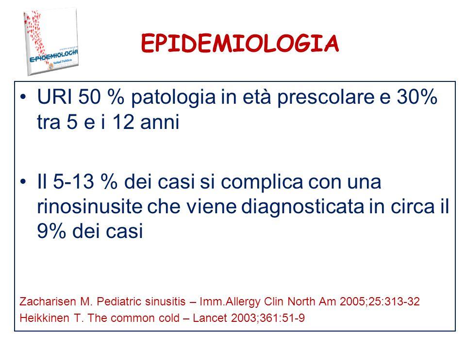 EPIDEMIOLOGIA URI 50 % patologia in età prescolare e 30% tra 5 e i 12 anni Il 5-13 % dei casi si complica con una rinosinusite che viene diagnosticata