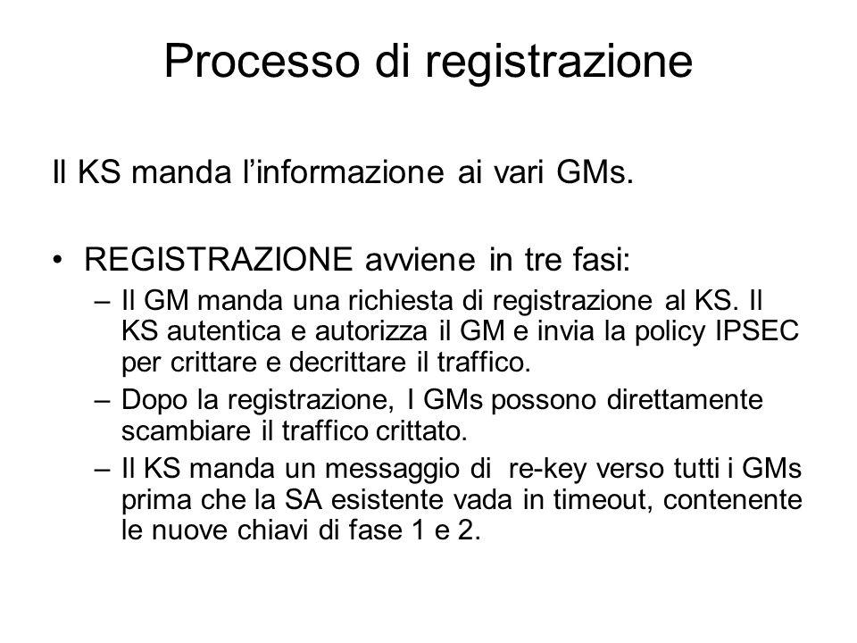 Processo di registrazione Il KS manda l'informazione ai vari GMs.