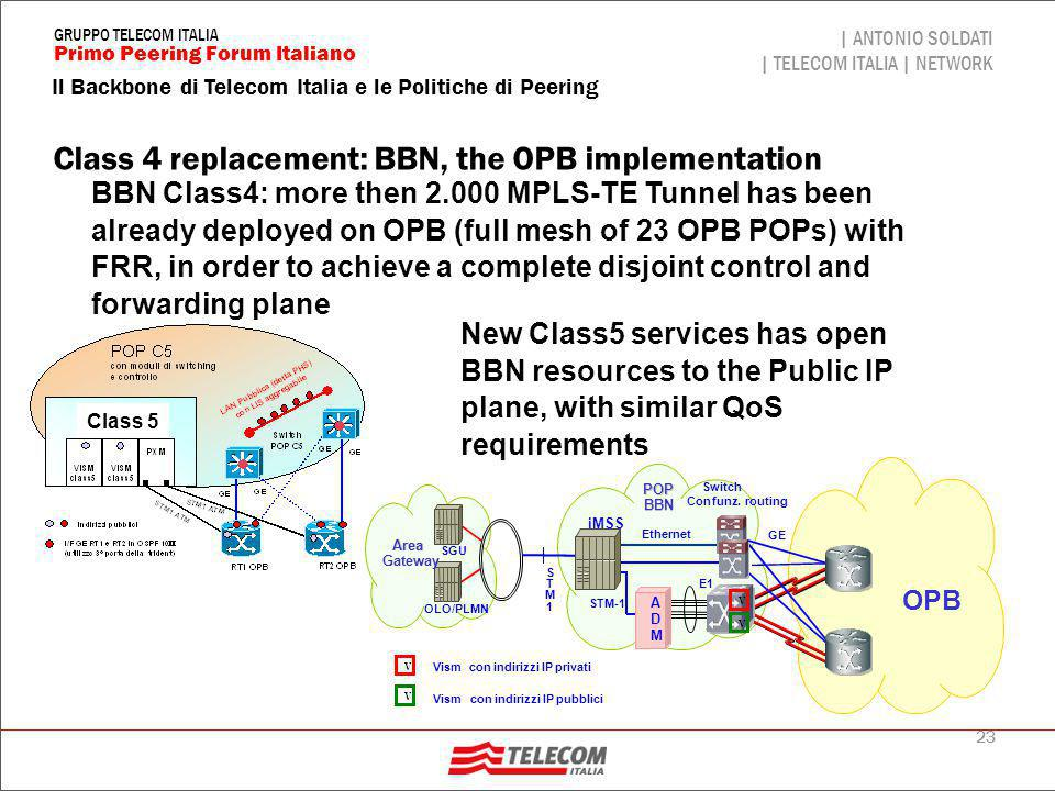 23 Il Backbone di Telecom Italia e le Politiche di Peering | ANTONIO SOLDATI | TELECOM ITALIA | NETWORK Primo Peering Forum Italiano GRUPPO TELECOM ITALIA BBN Class4: more then 2.000 MPLS-TE Tunnel has been already deployed on OPB (full mesh of 23 OPB POPs) with FRR, in order to achieve a complete disjoint control and forwarding plane New Class5 services has open BBN resources to the Public IP plane, with similar QoS requirements Class 5 Class 4 replacement: BBN, the OPB implementation