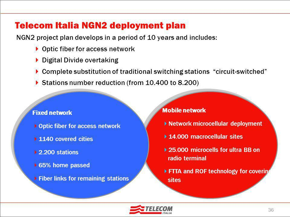 36 NGN2 project plan develops in a period of 10 years and includes:  Optic fiber for access network  Digital Divide overtaking  Complete substitution of traditional switching stations circuit-switched  Stations number reduction (from 10.400 to 8.200) Telecom Italia NGN2 deployment plan Fixed network  Optic fiber for access network  1140 covered cities  2.200 stations  65% home passed  Fiber links for remaining stations Mobile network  Network microcellular deployment  14.000 macrocellular sites  25.000 microcells for ultra BB on radio terminal  FTTA and ROF technology for covering sites