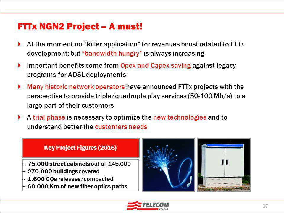 37 FTTx NGN2 Project – A must.