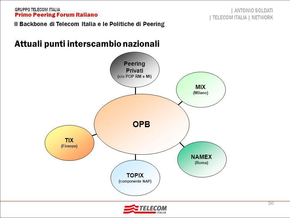 50 Il Backbone di Telecom Italia e le Politiche di Peering | ANTONIO SOLDATI | TELECOM ITALIA | NETWORK Primo Peering Forum Italiano GRUPPO TELECOM IT