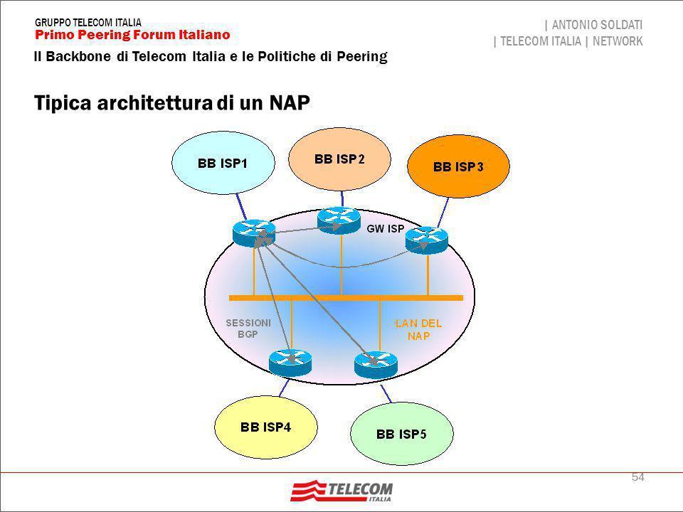 54 Il Backbone di Telecom Italia e le Politiche di Peering | ANTONIO SOLDATI | TELECOM ITALIA | NETWORK Primo Peering Forum Italiano GRUPPO TELECOM IT