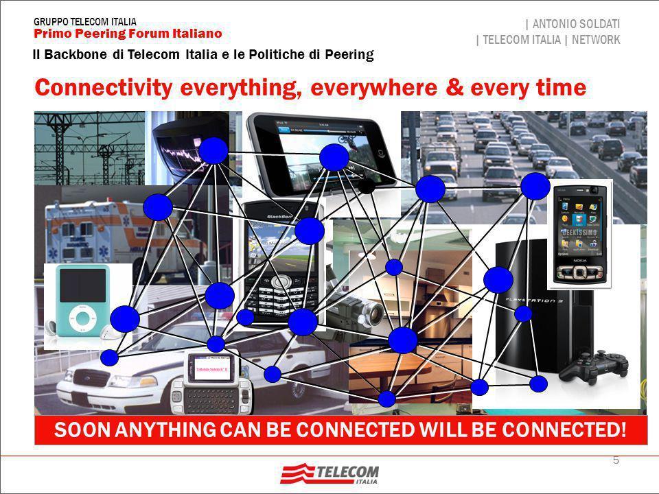 6 Il Backbone di Telecom Italia e le Politiche di Peering | ANTONIO SOLDATI | TELECOM ITALIA | NETWORK Primo Peering Forum Italiano GRUPPO TELECOM ITALIA …1990199520002005NOW The big picture: Toward a seamless connectivity (Consumer) FIXED VOICE TV OTT/WEB 2.0 MOBILE DATA IP DATA MOBILE IP DATA VOIP/TOIP CONVERGENCECONVERGENCE IPTV 4PLAY4PLAY