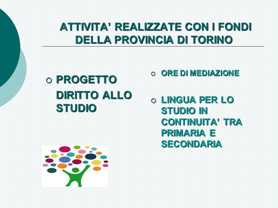 ATTIVITA' REALIZZATE CON I FONDI DEL COMUNE DI TORINO  PROGETTO SENIOR CIVICO (LABORATORIO DI ALFABETIZZAZIONE SCUOLA SECONDARIA (LABORATORIO DI ALFABETIZZAZIONE SCUOLA SECONDARIA)  PROGETTO LA SCUOLA DEI COMPITI (RECUPERO MATEMATICA E INGLESE SCUOLA SECONDARIA)