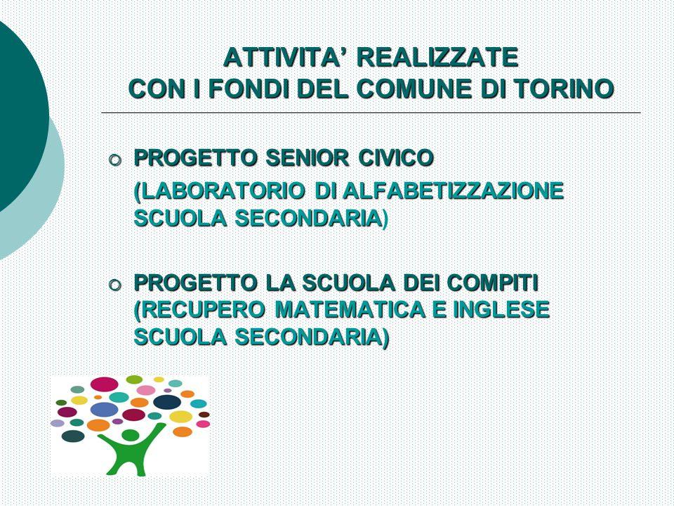 ATTIVITA' REALIZZATE CON I FONDI DELLA REGIONE PIEMONTE  PROGETTO ITALIANO AMICO LA SCUOLA DELLE MAMME: ITALIANO L2 ALLE MAMME DELLA NOSTRA SCUOLA