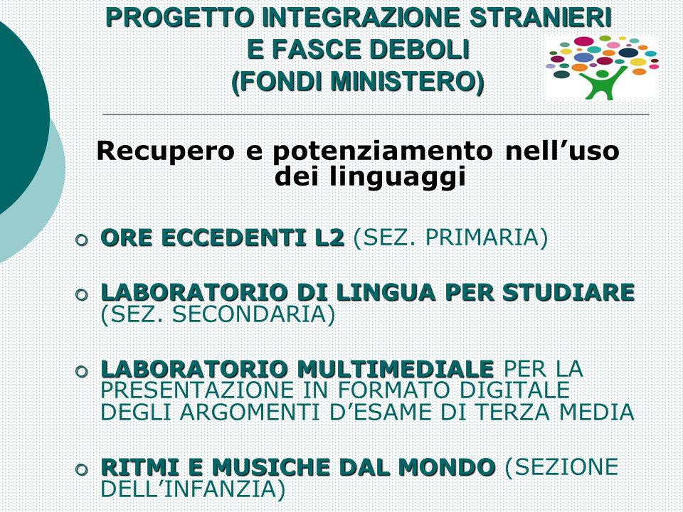 PROGETTO INTEGRAZIONE STRANIERI E FASCE DEBOLI (FONDI MINISTERO) Recupero e potenziamento nell'uso dei linguaggi  ORE ECCEDENTI L2  ORE ECCEDENTI L2