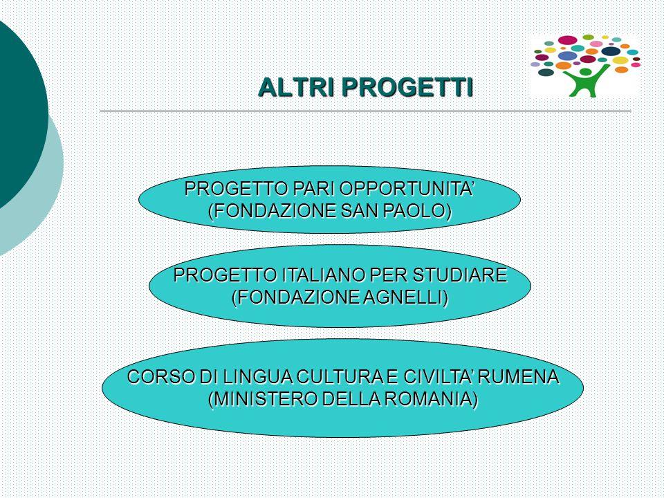 ALTRI PROGETTI PROGETTO PARI OPPORTUNITA' (FONDAZIONE SAN PAOLO) PROGETTO ITALIANO PER STUDIARE (FONDAZIONE AGNELLI) CORSO DI LINGUA CULTURA E CIVILTA