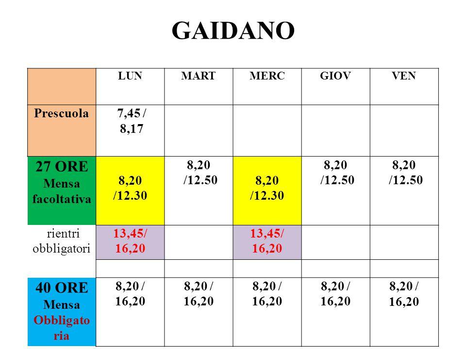 GAIDANO LUNMARTMERCGIOVVEN Prescuola 7,45 / 8,17 27 ORE Mensa facoltativa 8,20 /12.30 8,20 /12.508,20 /12.30 8,20 /12.50 8,20 /12.50 rientri obbligatori 13,45/ 16,20 40 ORE Mensa Obbligato ria 8,20 / 16,20
