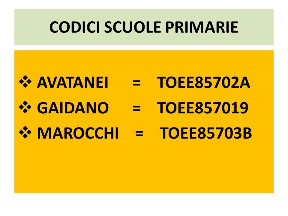 CODICI SCUOLE PRIMARIE  AVATANEI = TOEE85702A  GAIDANO = TOEE857019  MAROCCHI = TOEE85703B