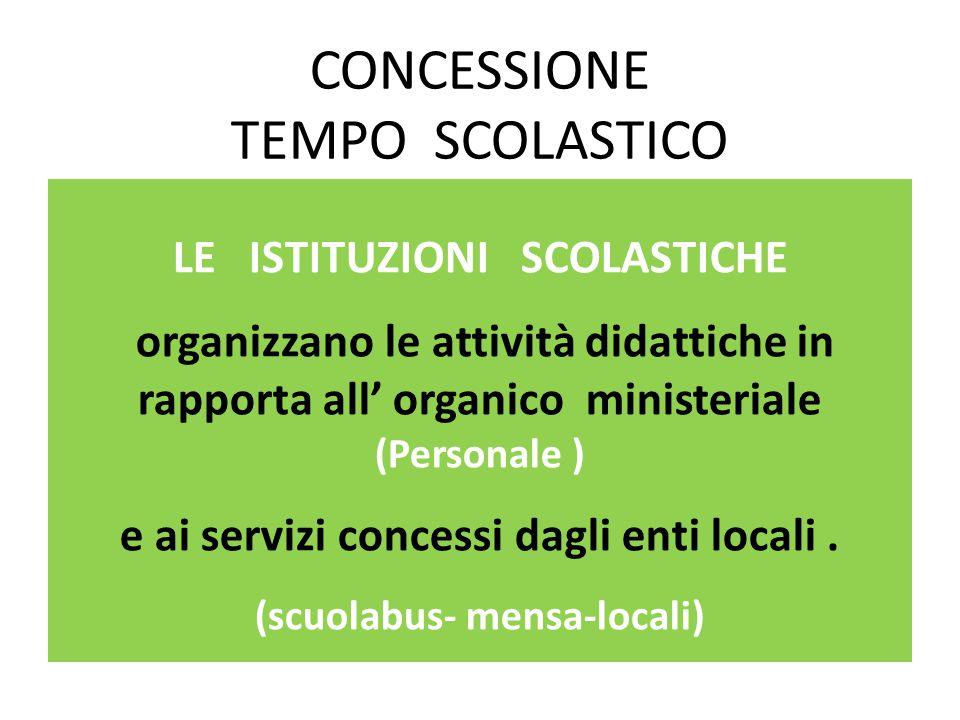 CONCESSIONE TEMPO SCOLASTICO LE ISTITUZIONI SCOLASTICHE organizzano le attività didattiche in rapporta all' organico ministeriale (Personale ) e ai servizi concessi dagli enti locali.
