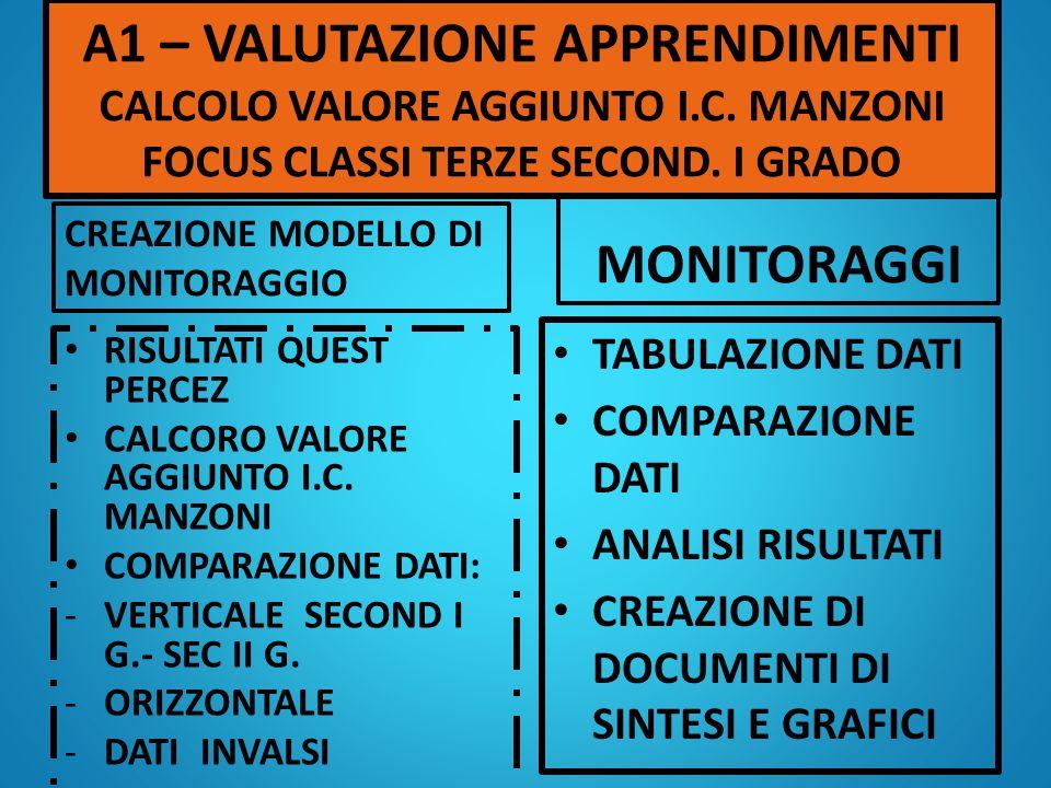 ATTIVITA' CHE HANNO SUBITO VARIAZIONI IN ITINERE