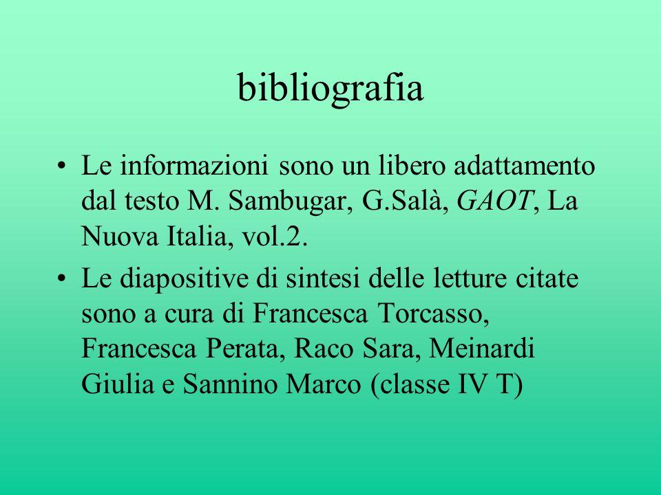 bibliografia Le informazioni sono un libero adattamento dal testo M.