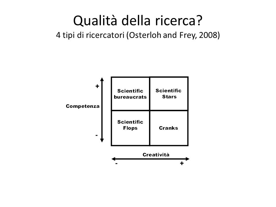 Qualità della ricerca 4 tipi di ricercatori (Osterloh and Frey, 2008)
