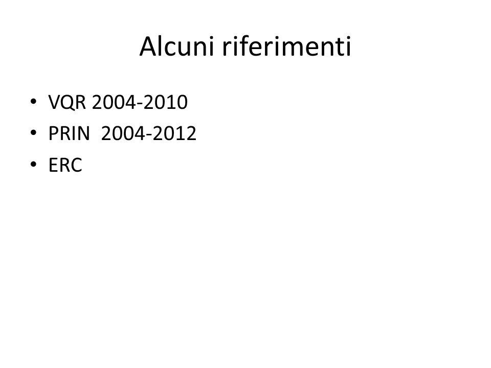 Alcuni riferimenti VQR 2004-2010 PRIN 2004-2012 ERC