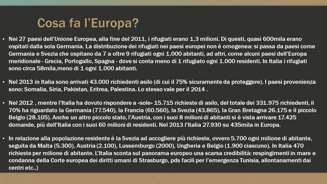 Cosa fa l'Europa? ▪ Nei 27 paesi dell'Unione Europea, alla fine del 2011, i rifugiati erano 1,3 milioni. Di questi, quasi 600mila erano ospitati dalla