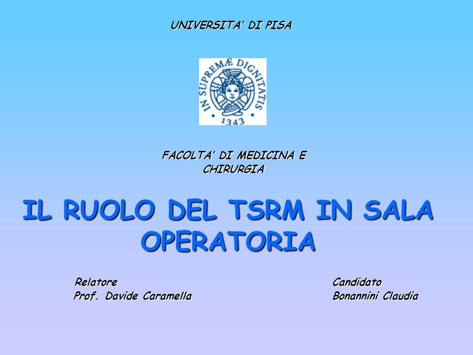 Il TSRM in sala operatoria 1.1.Radioprotezione 2.