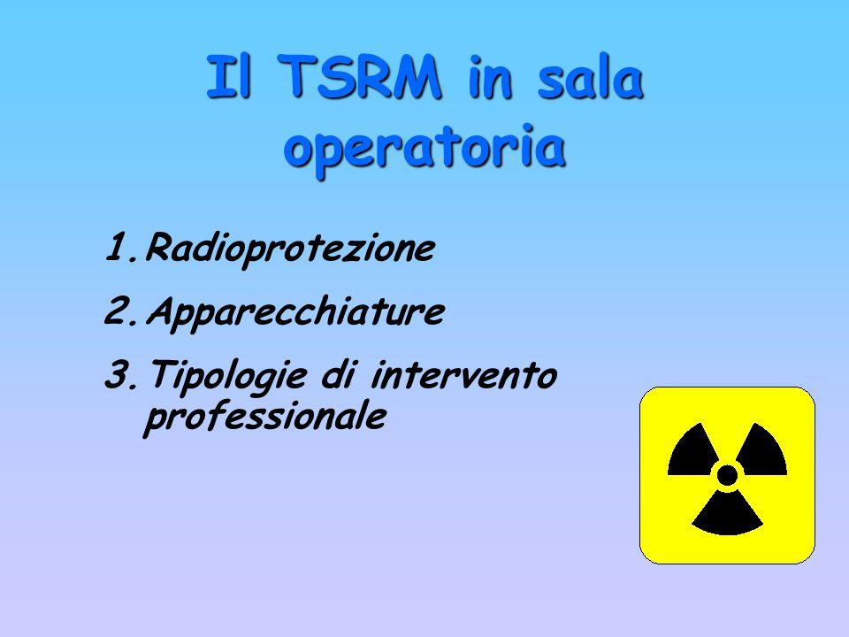Il TSRM in sala operatoria 1. 1.Radioprotezione 2. 2.Apparecchiature 3. 3.Tipologie di intervento professionale