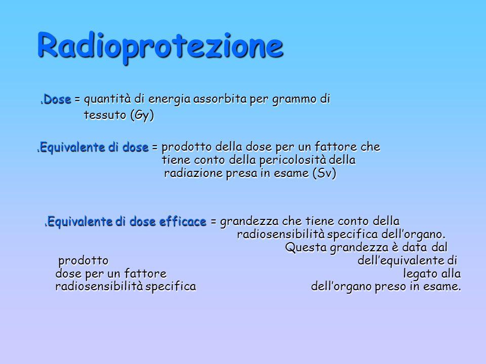 Radioprotezione.Dose = quantità di energia assorbita per grammo di.Dose = quantità di energia assorbita per grammo di tessuto (Gy) tessuto (Gy).Equiva