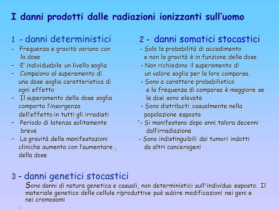 I danni prodotti dalle radiazioni ionizzanti sull'uomo 1 - danni deterministici 2 - danni somatici stocastici - Frequenza e gravità variano con - Solo