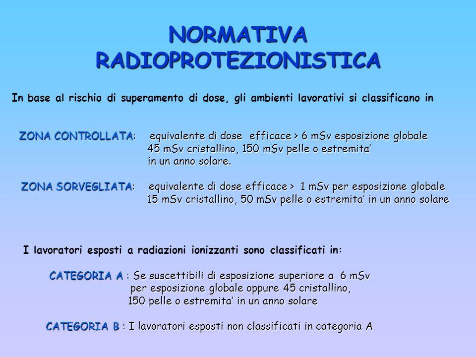 NORMATIVA RADIOPROTEZIONISTICA In base al rischio di superamento di dose, gli ambienti lavorativi si classificano in ZONA CONTROLLATA: equivalente di
