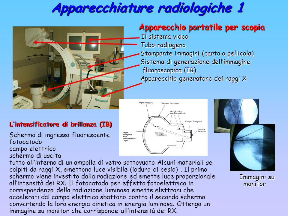 Apparecchiature radiologiche 1 Apparecchio portatile per scopia Il sistema video Il sistema video Tubo radiogeno Tubo radiogeno Stampante immagini (ca