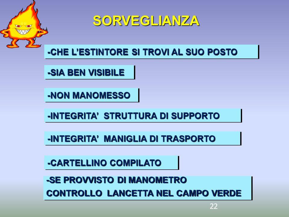 22 SORVEGLIANZA -CHE L'ESTINTORE SI TROVI AL SUO POSTO -SIA BEN VISIBILE -NON MANOMESSO -INTEGRITA' STRUTTURA DI SUPPORTO -INTEGRITA' MANIGLIA DI TRAS