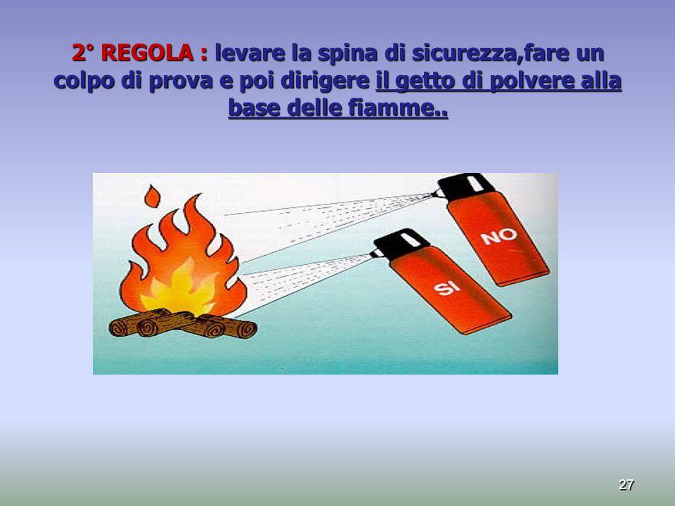 27 2° REGOLA : levare la spina di sicurezza,fare un colpo di prova e poi dirigere il getto di polvere alla base delle fiamme..