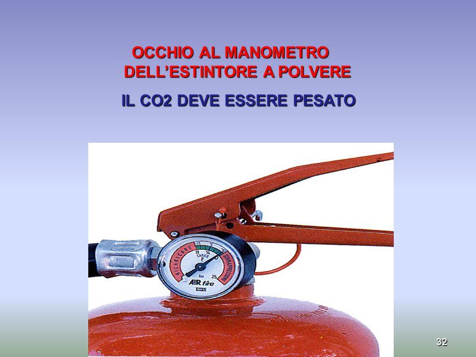 32 OCCHIO AL MANOMETRO DELL'ESTINTORE A POLVERE IL CO2 DEVE ESSERE PESATO IL CO2 DEVE ESSERE PESATO