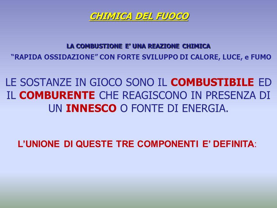 5 IL TRIANGOLO DEL FUOCO DI KISLEY COMBUSTIBILE CARTA, LEGNO,BENZINA,PLASTICA,ECC INNESCO FIAMMIFERO SCINTILLA,...