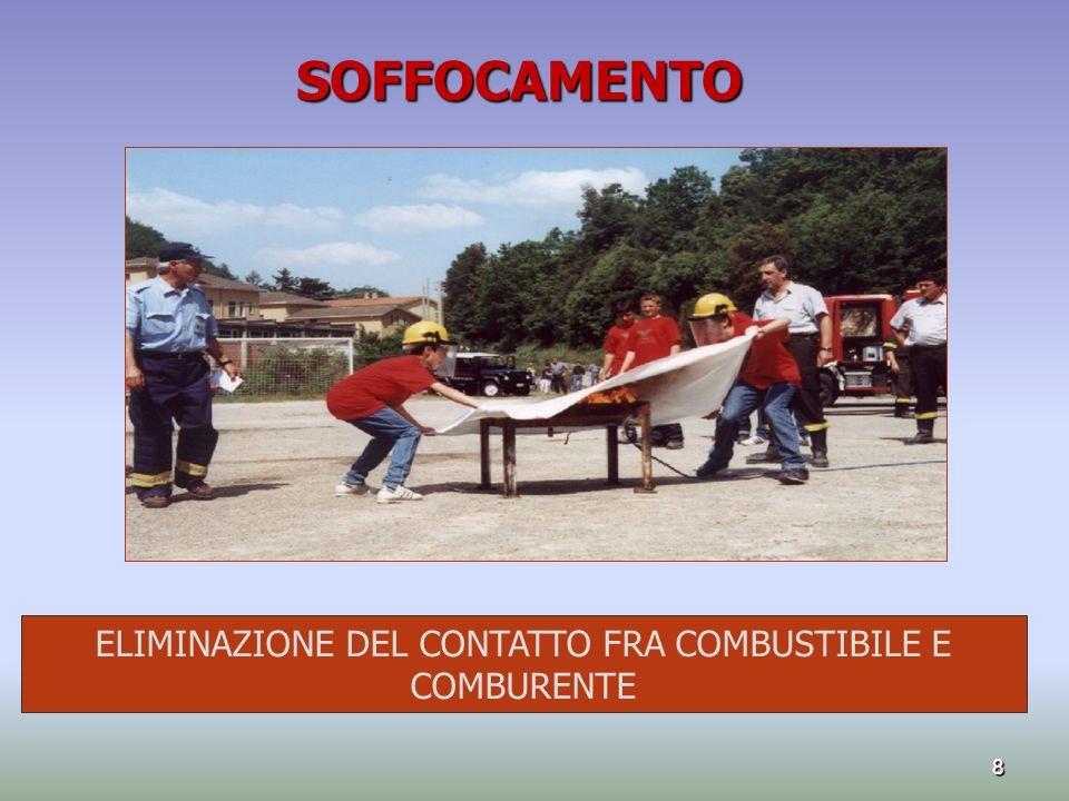 SOTTRAZIONE SOTTRARRE IL COMBUSTIBILE DAL PROCESSO DI COMBUSTIONE