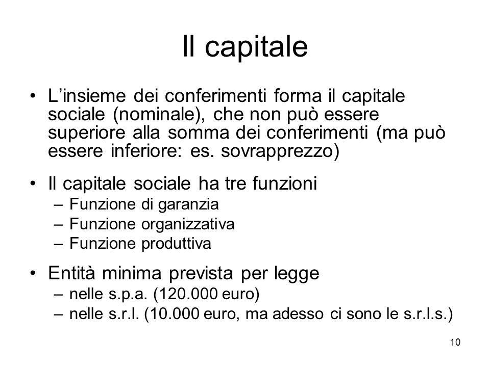 10 Il capitale L'insieme dei conferimenti forma il capitale sociale (nominale), che non può essere superiore alla somma dei conferimenti (ma può esser