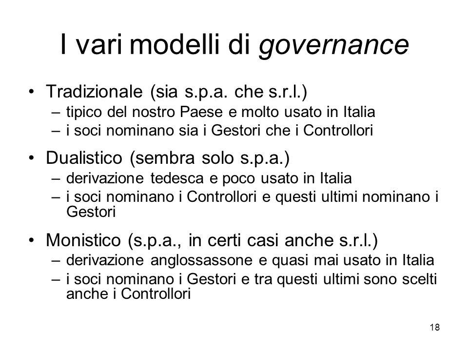 18 I vari modelli di governance Tradizionale (sia s.p.a. che s.r.l.) –tipico del nostro Paese e molto usato in Italia –i soci nominano sia i Gestori c