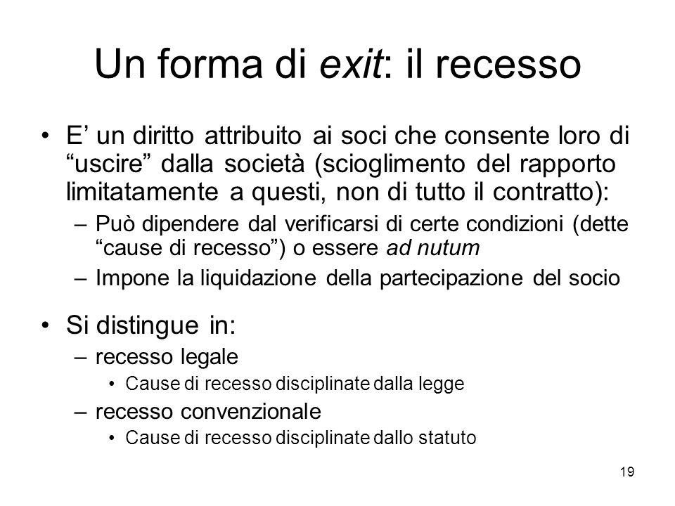 """19 Un forma di exit: il recesso E' un diritto attribuito ai soci che consente loro di """"uscire"""" dalla società (scioglimento del rapporto limitatamente"""