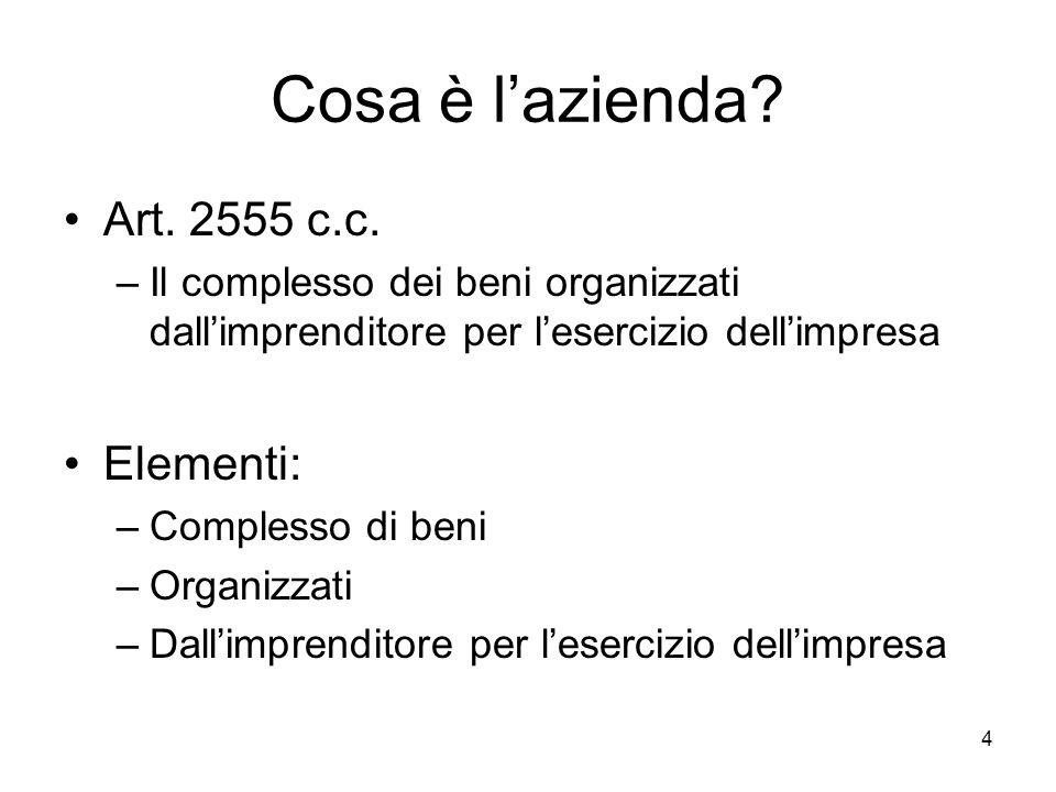 4 Cosa è l'azienda? Art. 2555 c.c. –Il complesso dei beni organizzati dall'imprenditore per l'esercizio dell'impresa Elementi: –Complesso di beni –Org