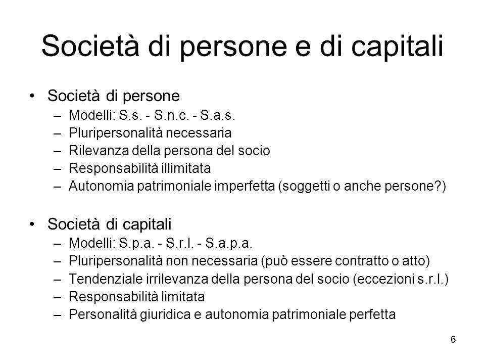 6 Società di persone e di capitali Società di persone –Modelli: S.s. - S.n.c. - S.a.s. –Pluripersonalità necessaria –Rilevanza della persona del socio