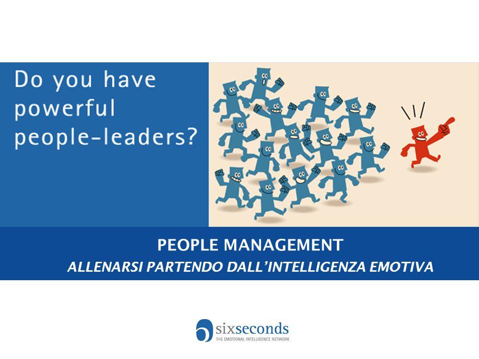 © Six Seconds Il Brain Talent Profile restituisce un feedback sulle 18 APP del nostro cervello, cioè quelle capacità di cui disponiamo (più o meno consapevolmente) e che possono essere utilizzate e potenziate per raggiungere l'efficacia sia nella vita personale che al lavoro.