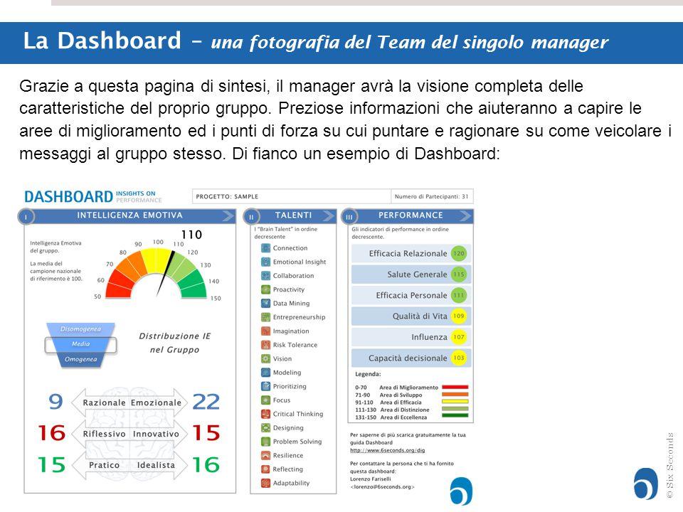 © Six Seconds La Dashboard – una fotografia del Team del singolo manager Grazie a questa pagina di sintesi, il manager avrà la visione completa delle
