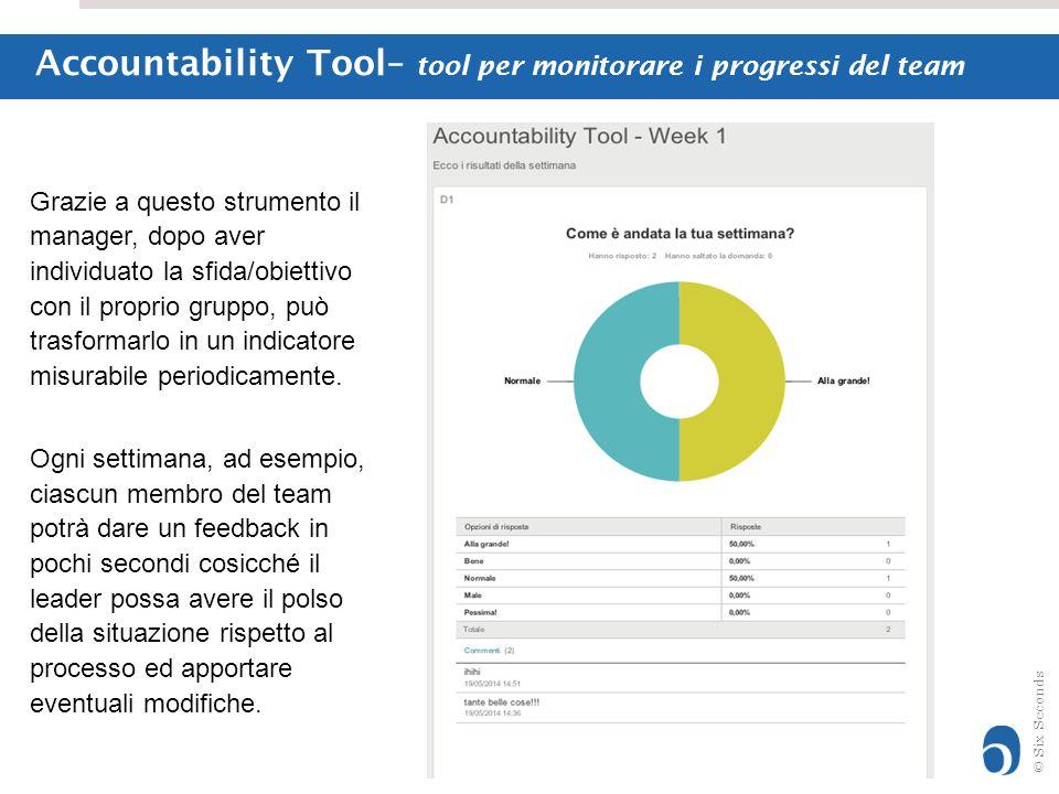 © Six Seconds Accountability Tool– tool per monitorare i progressi del team Grazie a questo strumento il manager, dopo aver individuato la sfida/obiet