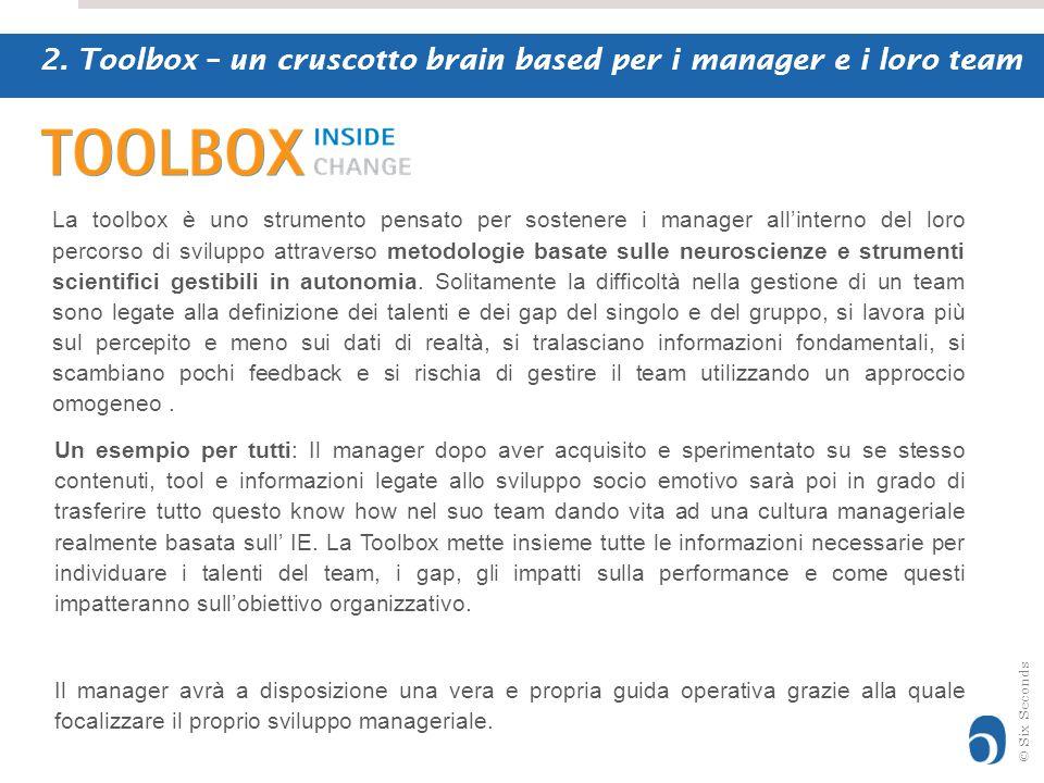 © Six Seconds La toolbox è uno strumento pensato per sostenere i manager all'interno del loro percorso di sviluppo attraverso metodologie basate sulle