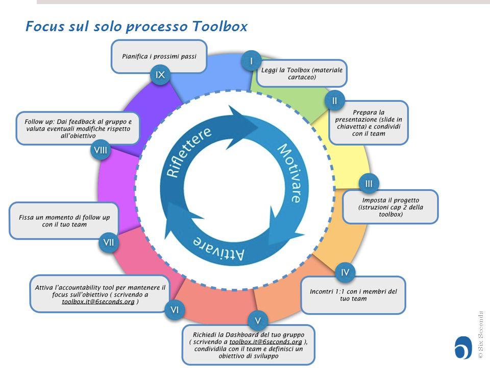© Six Seconds Focus sul solo processo Toolbox