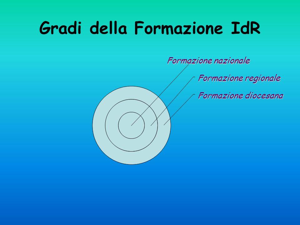 Gradi della Formazione IdR Formazione nazionale Formazione regionale Formazione diocesana