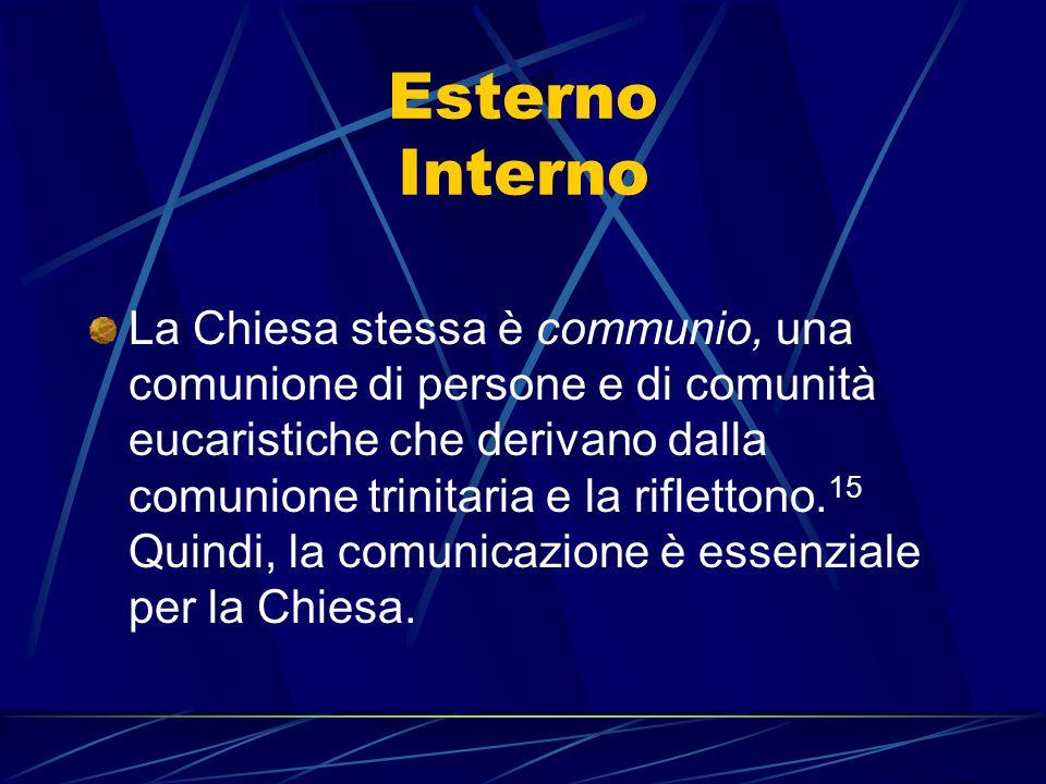 Esterno Interno La Chiesa stessa è communio, una comunione di persone e di comunità eucaristiche che derivano dalla comunione trinitaria e la rifletto
