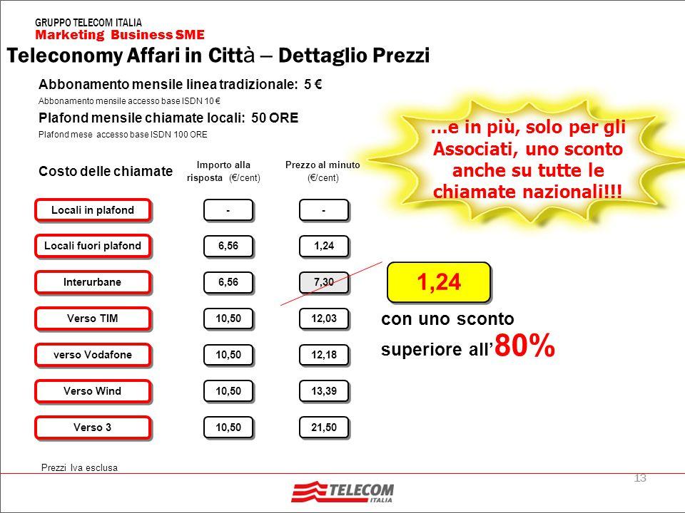 13 Marketing Business SME GRUPPO TELECOM ITALIA …e in più, solo per gli Associati, uno sconto anche su tutte le chiamate nazionali!!.