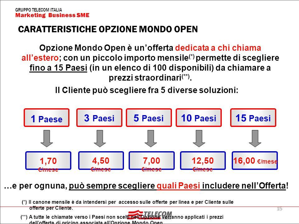 15 Marketing Business SME GRUPPO TELECOM ITALIA CARATTERISTICHE OPZIONE MONDO OPEN Opzione Mondo Open è un'offerta dedicata a chi chiama all'estero; con un piccolo importo mensile (*) permette di scegliere fino a 15 Paesi (in un elenco di 100 disponibili) da chiamare a prezzi straordinari (**).